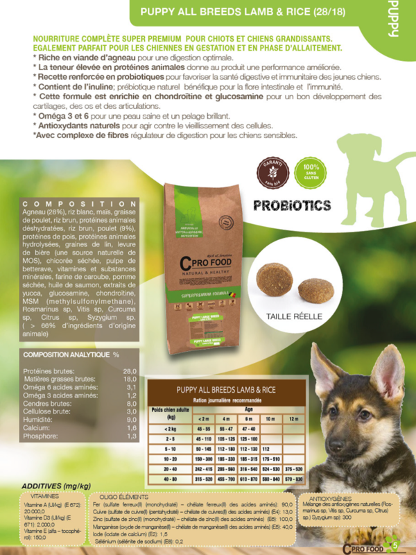 C Profood Puppy all breed || Agneau
