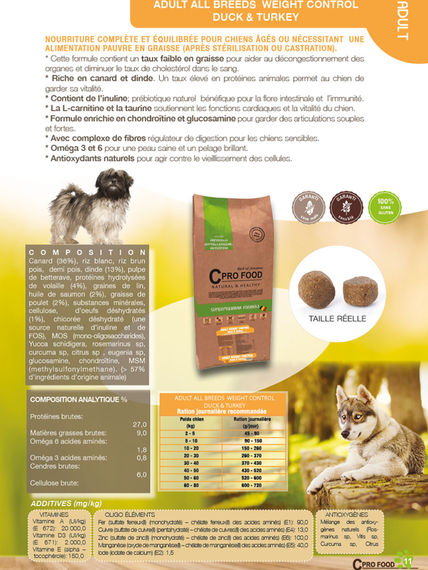 C Profood Adult all breed || Weight Control