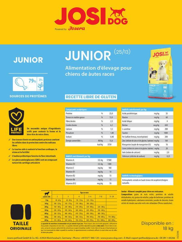 Josera Premium || Junior