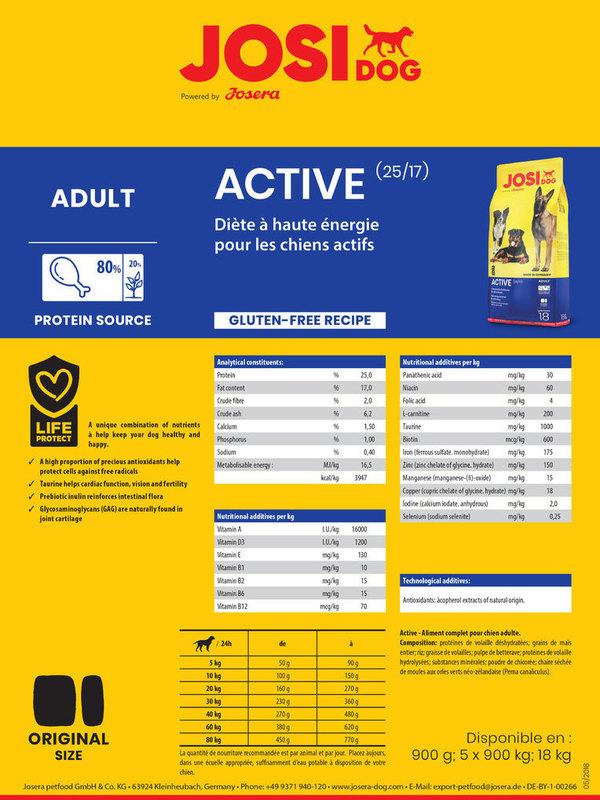 Josera Premium || Active
