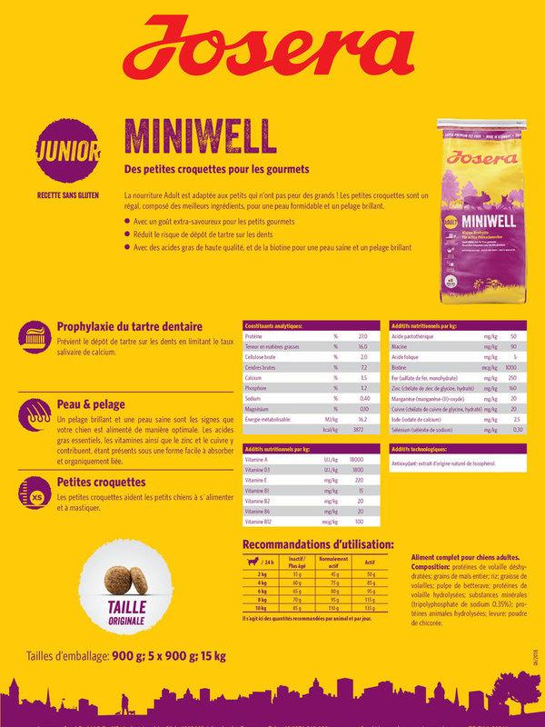 Josera Super Premium || Miniwell